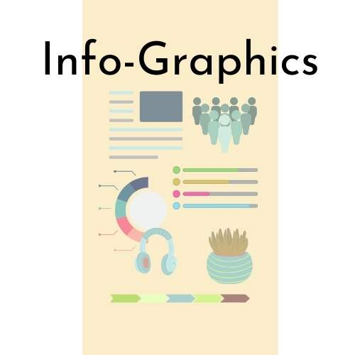 Info-Graphics Button